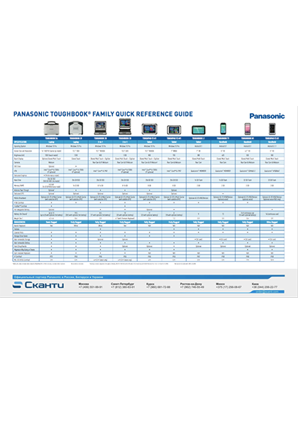 Panasonic_Toughbook_Toughpad_Quick_Reference_Guide_Flyer_EN