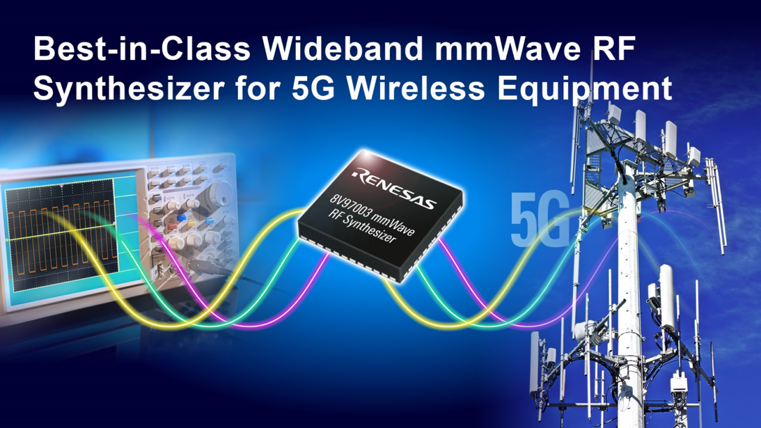 Wideband mmWave RF Synthesizer for 5G Wireless Equipment